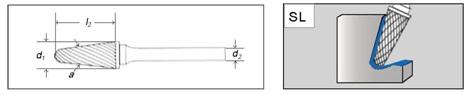 конические борфрезы с закруглённым концом